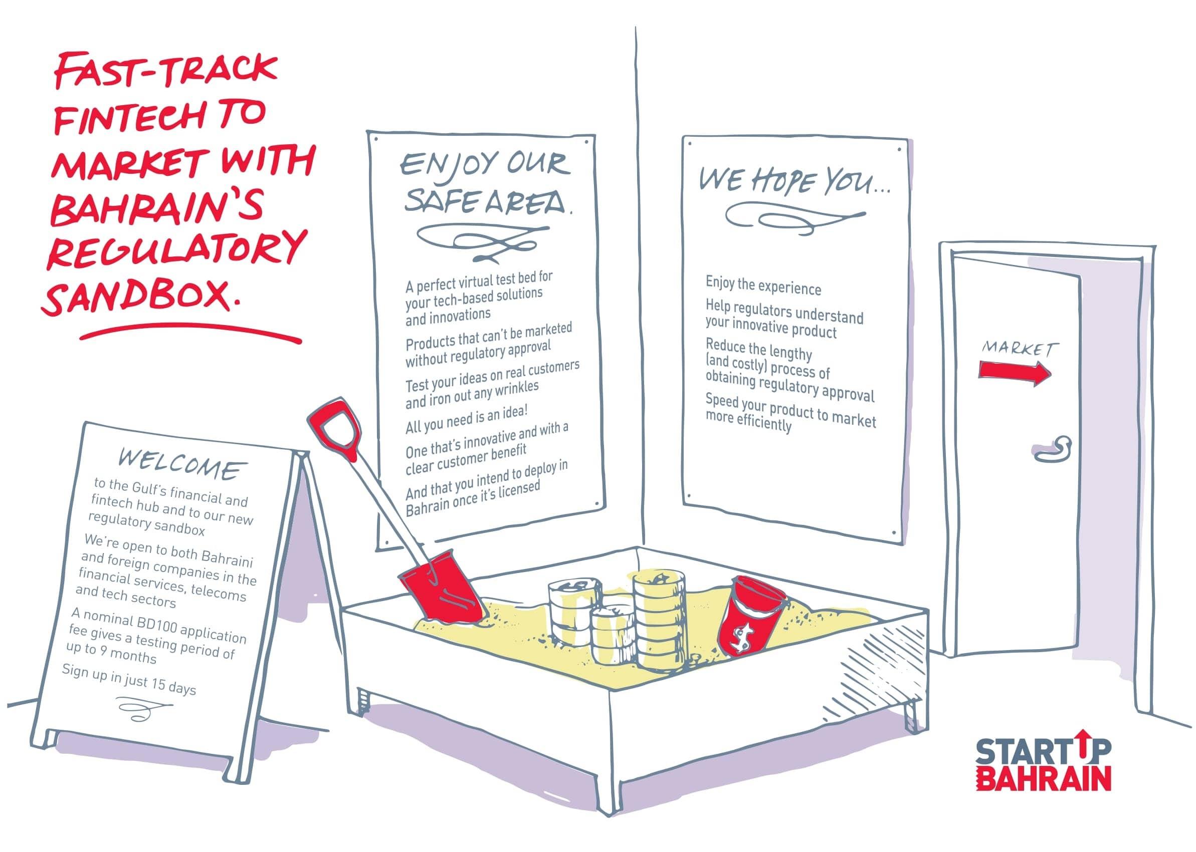 Central Bank of Bahrain Announces Landmark Regulatory Sandbox for Fintech Startups