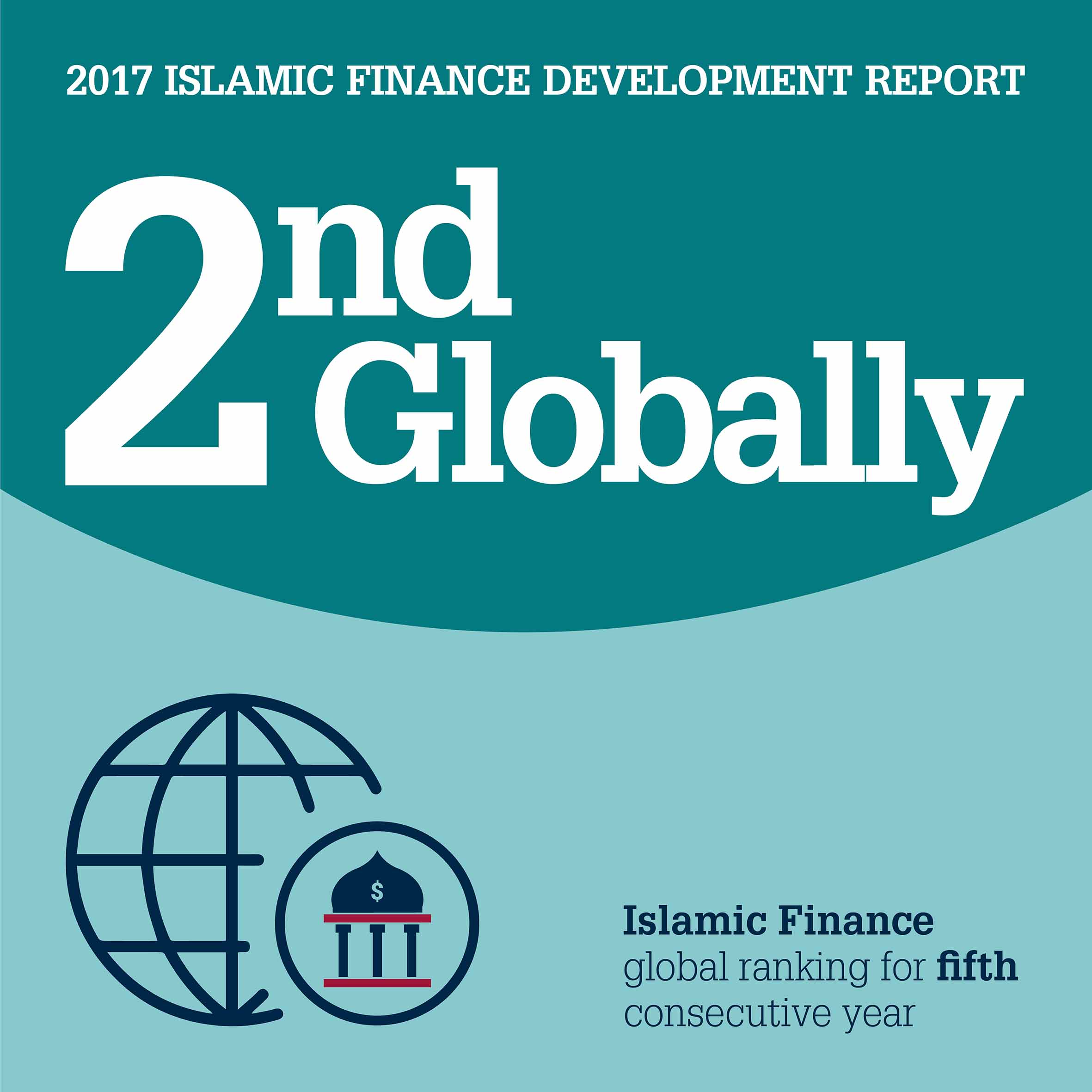 Bahrain Regional Leader in Islamic Finance Development