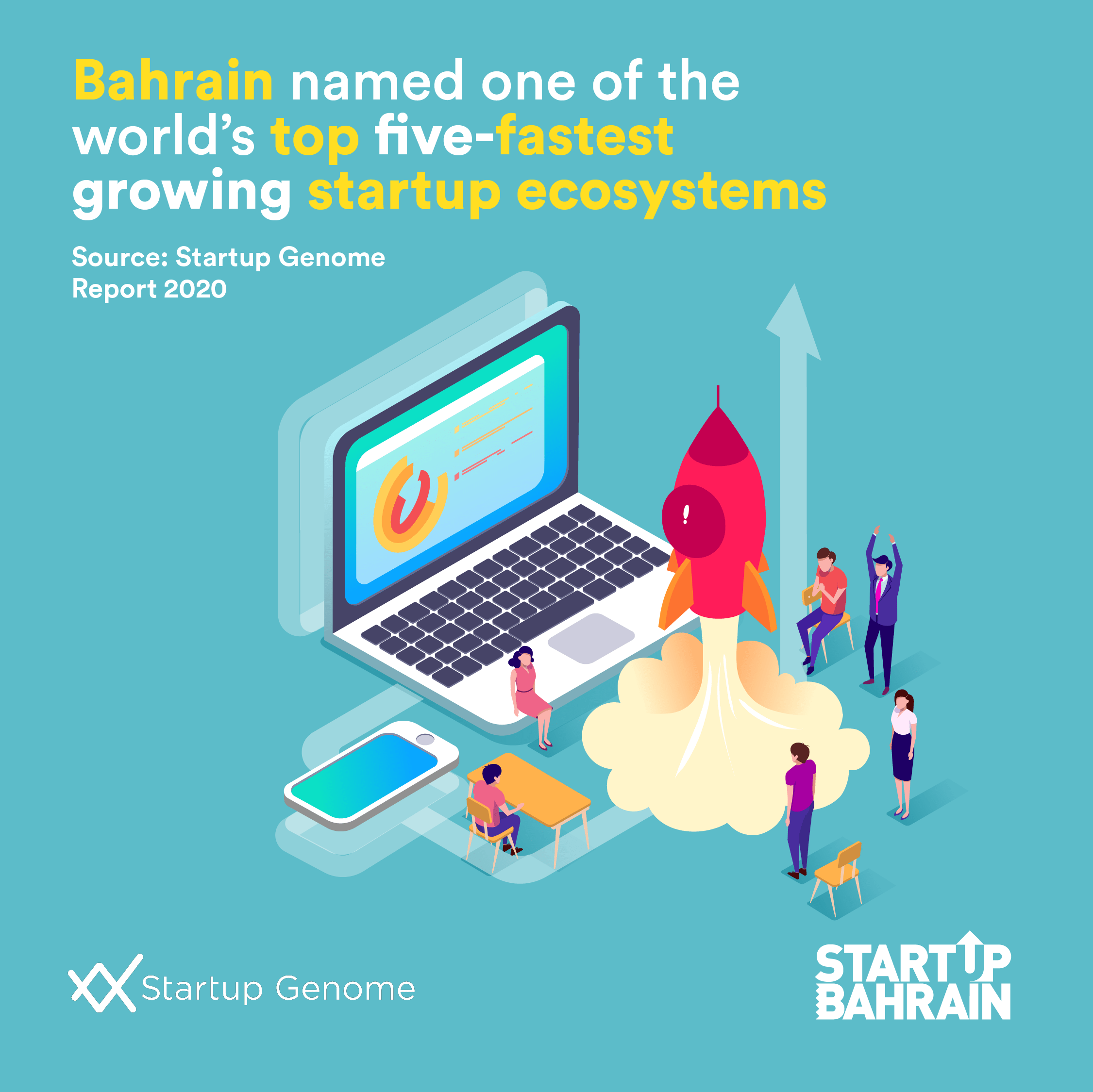 Bahrain and Sharjah among world's top 5 start-up hubs – New Report