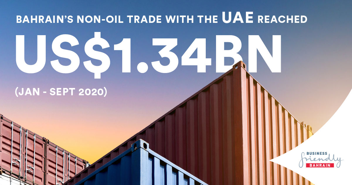 UAE-Bahrain trade returning to pre-COVID levels H1 figures show