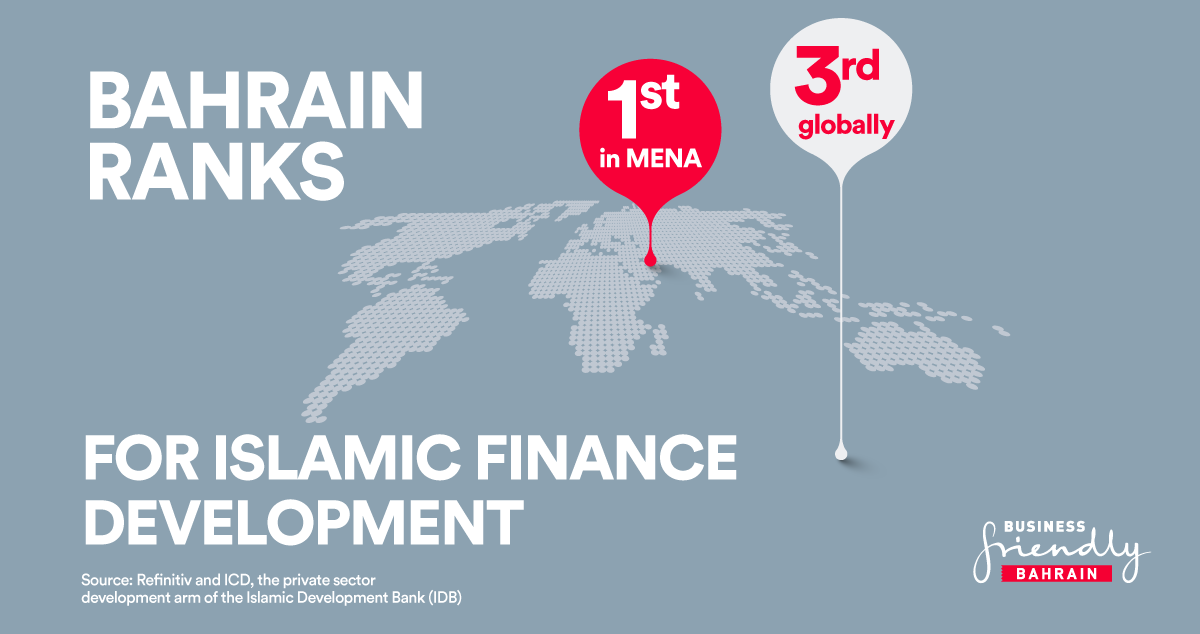 Bahrain ranked in world's top five Islamic finance economies by the Islamic Development Bank